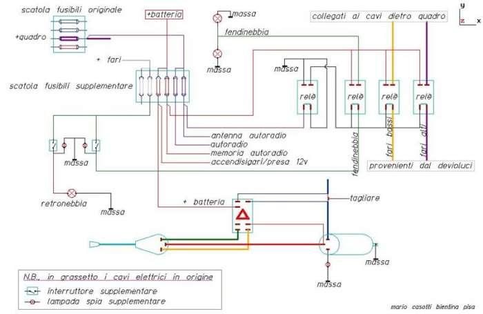 Schema Elettrico Per Fendinebbia : Schema impianto elettrico citroen cv fare di una mosca