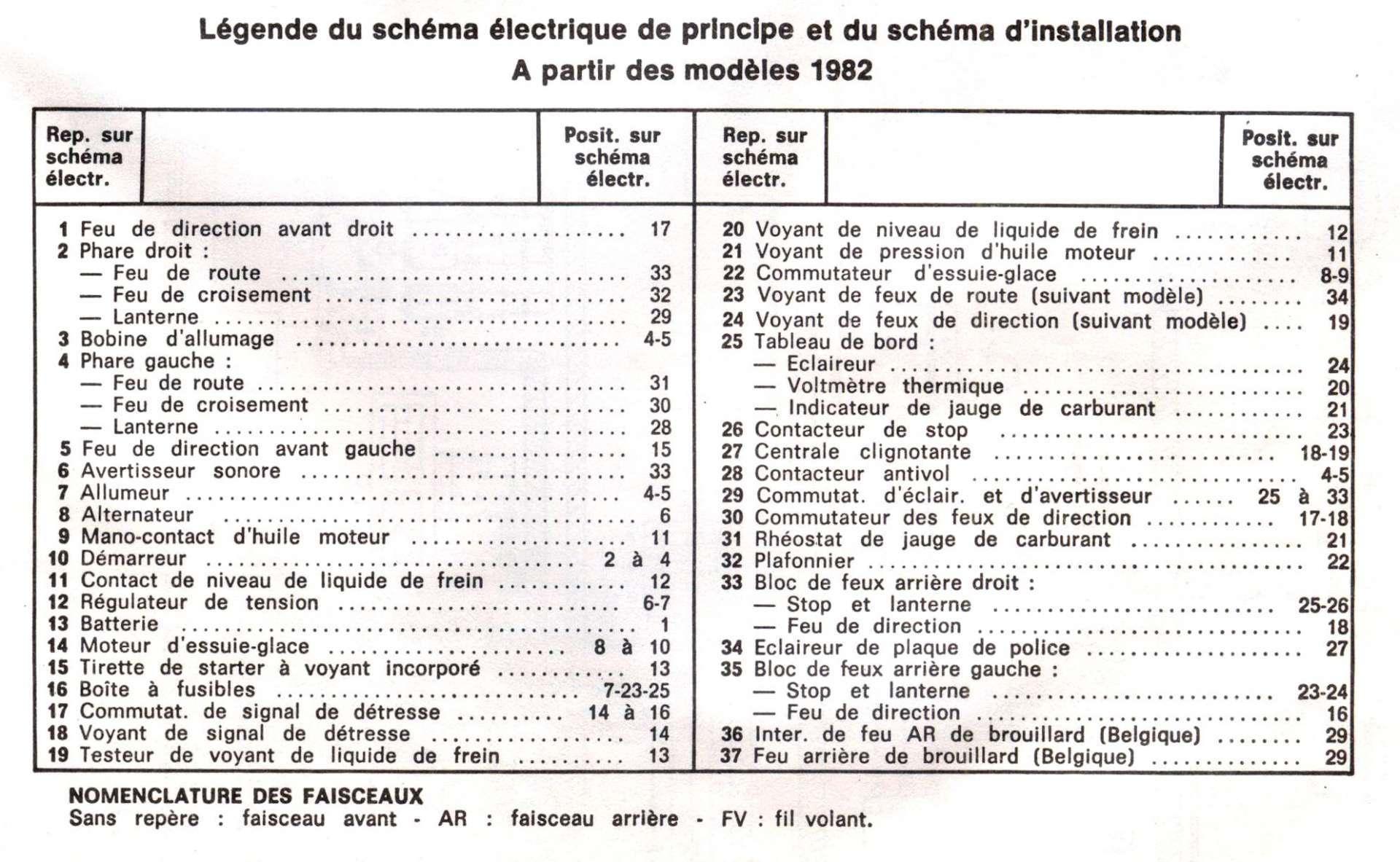 Legenda Schemi Elettrici : Simboli elettrici dwg impianto elettrico xatu con simboli schemi
